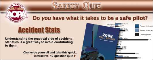 Do you have what it takes to be a safe pilot?  Challenge yourself with the AOPA Air Safety Foundation's Safety Quiz, Accident Stats. Understanding the practical side of accident statistics is a great way to avoid contributing to them.  Click here to take this quick, interactive, 10-question quiz.
